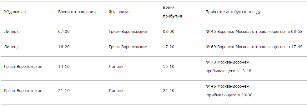 Расписание поездов Липецк  Москва стоимость билета