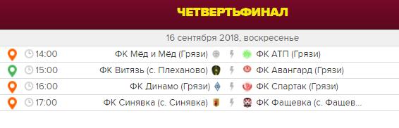 Завершены игры 1/8 Кубка Грязинского района