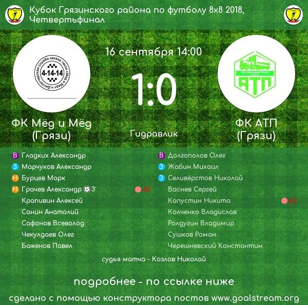 Завершились игры Кубка Грязинского района по футболу - 1/4